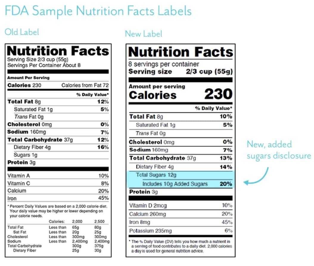 Sample Nutrition Labels